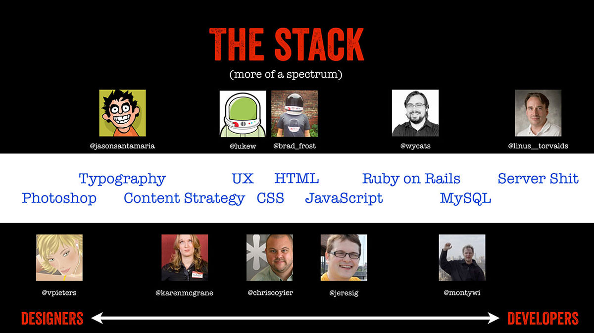 The stack as a spectrum